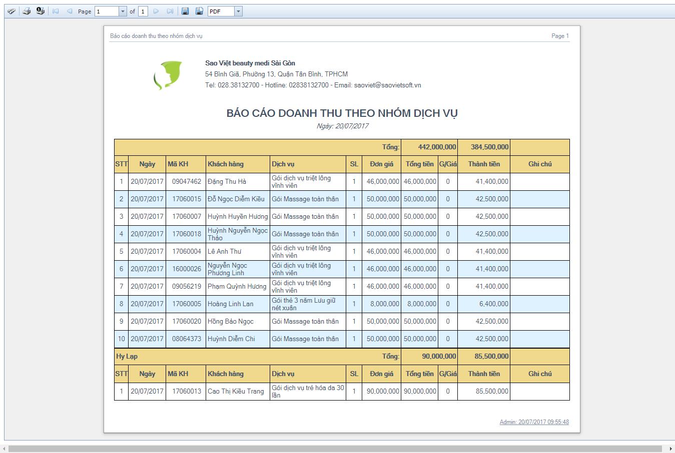 Báo cáo doanh thu theo nhóm dịch vụ