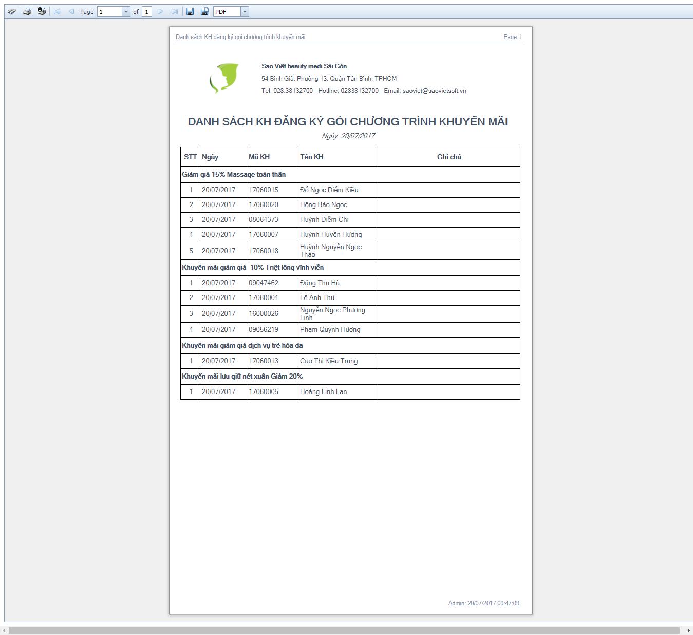 Danh sách khách hàng đăng ký gói chương trình khuyến mãi